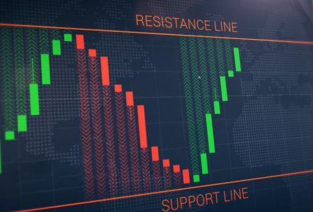 Stratégie de ligne de rebond sur la plateforme Pocket Option