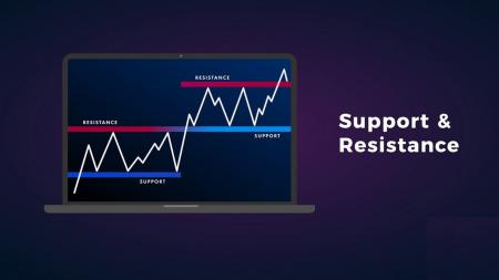 Guide pour identifier quand le prix veut sortir du support/résistance sur Pocket Option et les actions à entreprendre